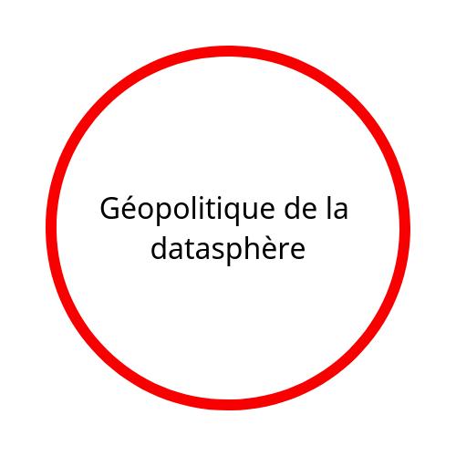 Analyse géopolitique des risques (1)