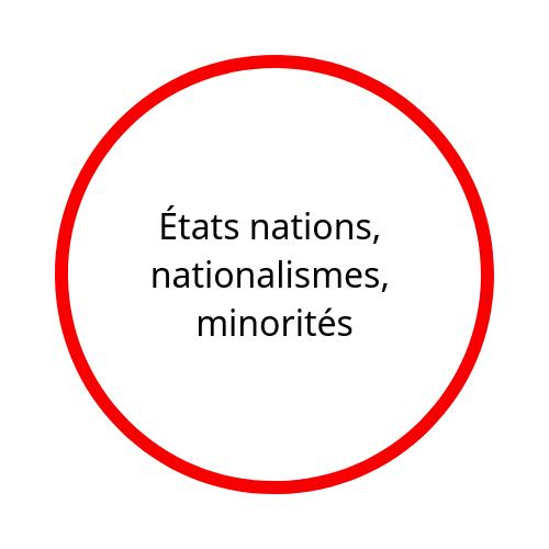 Analyse géopolitique des risques (3)