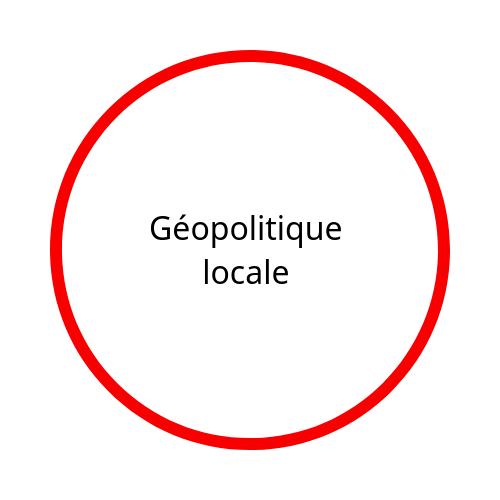geo-locale
